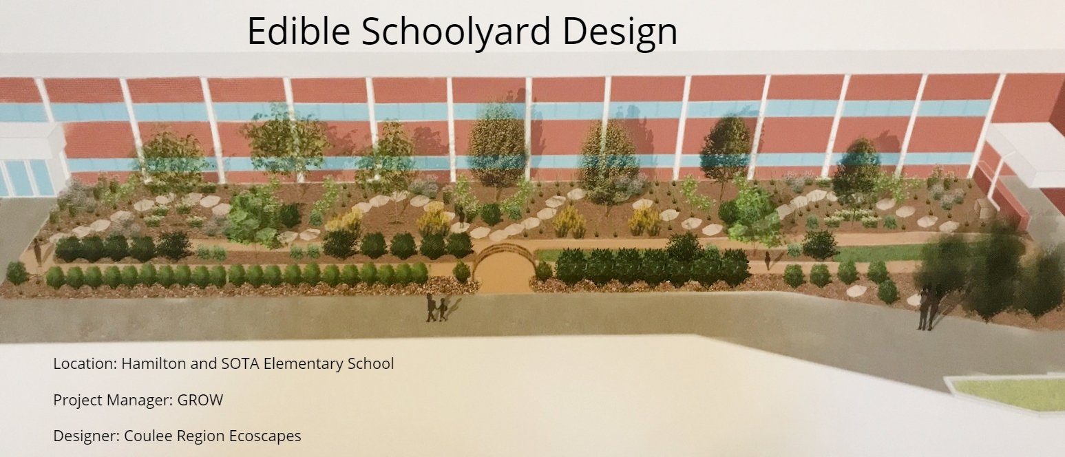 Edible Schoolyard design (2)