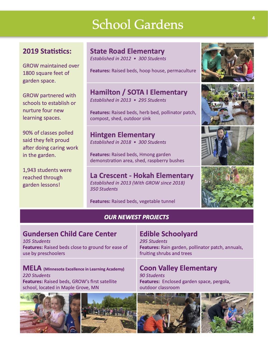 Annual Report 2019 school gardens
